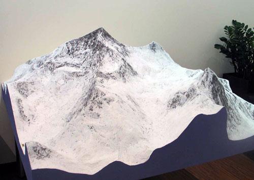 Как сделать макет гор своими руками